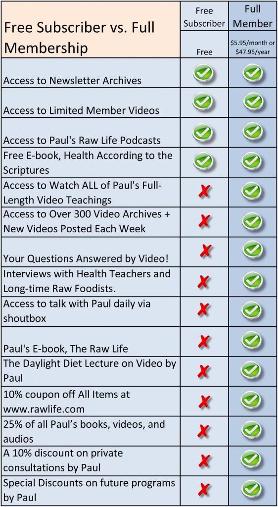 Paul's Membership Options New